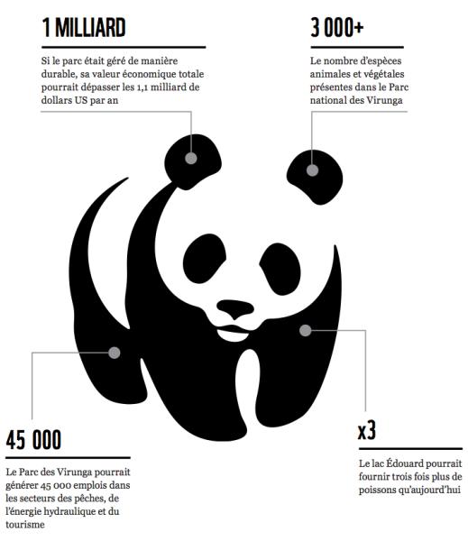 WWF_VIRUNGA